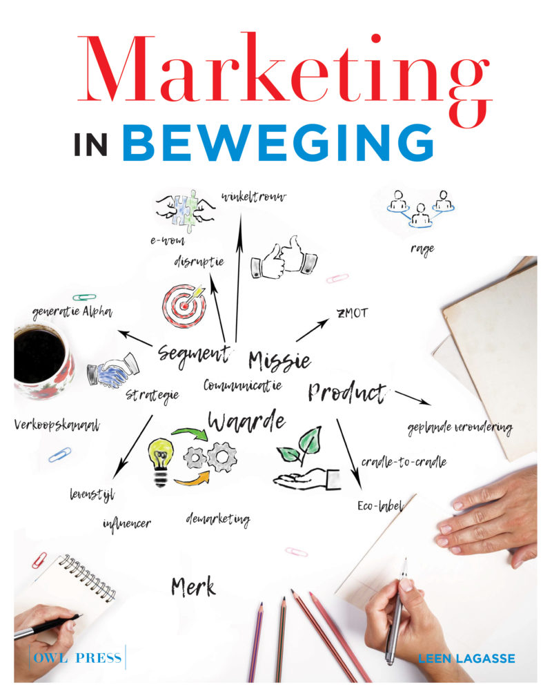 Marketing In Beweging Hr